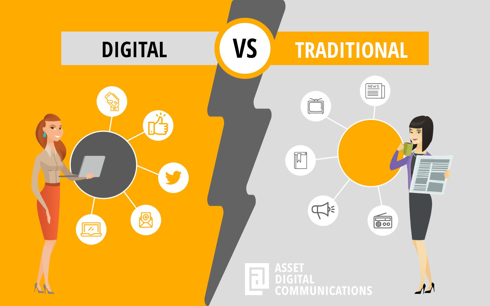 Digital marketing vs traditional marketing | Asset Digital Communications