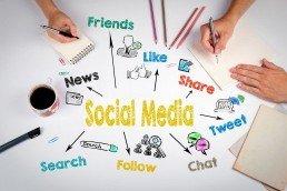 Social Media Management Best Practice