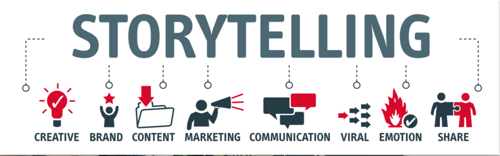 Delegating Social Media to an Agency: The Role of Storytelling