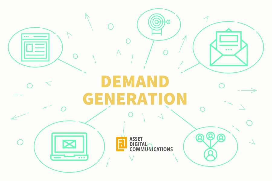 b2b demand generation best practices