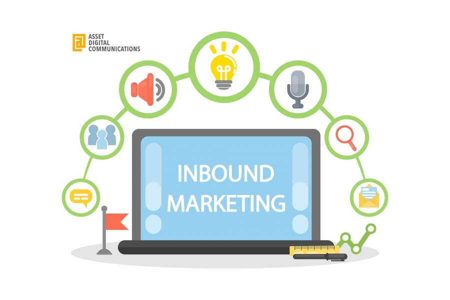 b2b inbound marketing agency