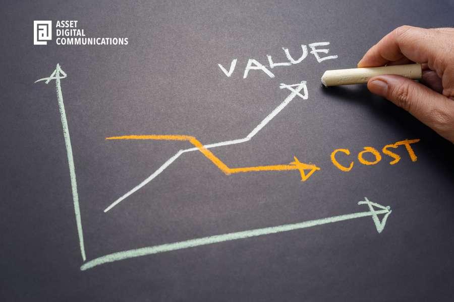 cost effective social media marketing