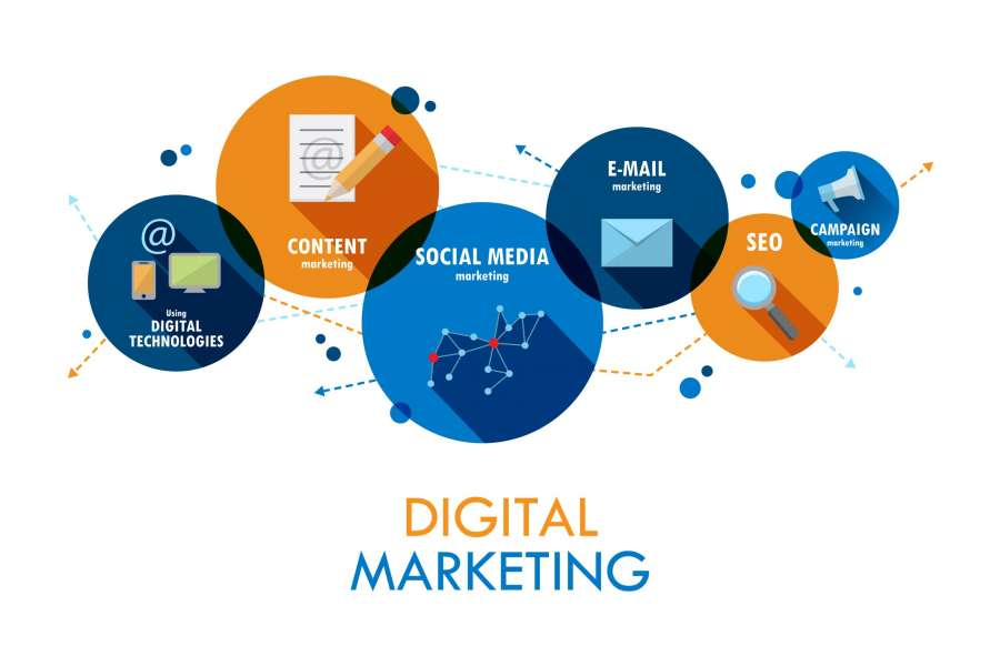 What is Digital Marketing | Asset Digital Communications