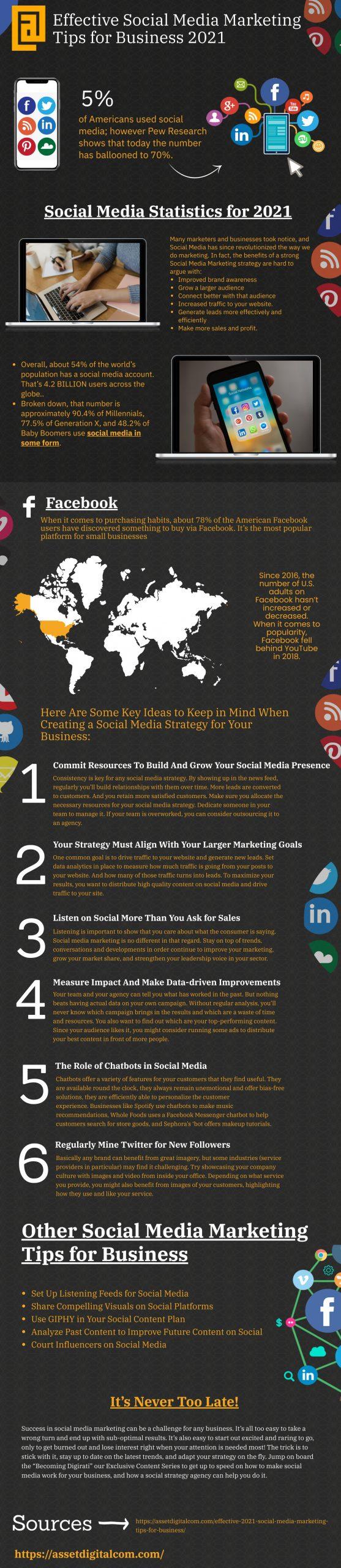 Effective Social Media Marketing Tips for Business